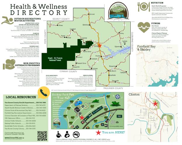 VBC Wellness Directory Kiosk